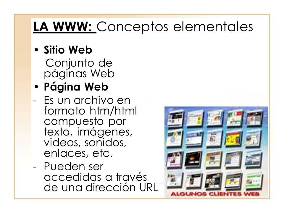 Sitio Web Conjunto de páginas Web Página Web -Es un archivo en formato htm/html compuesto por texto, imágenes, videos, sonidos, enlaces, etc. -Pueden