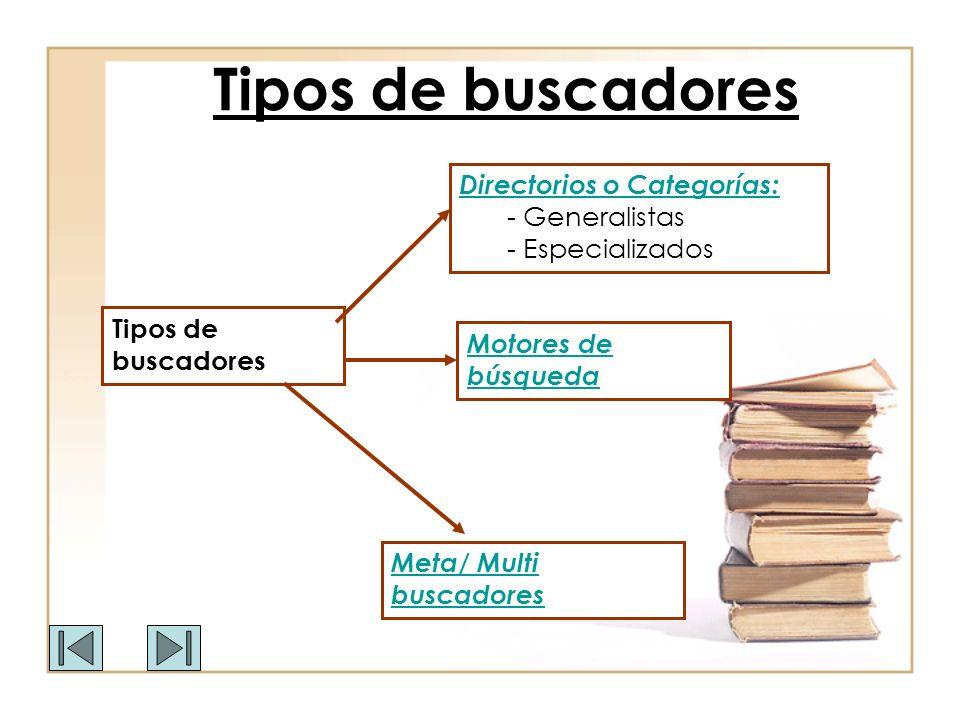 Tipos de buscadores Directorios o Categorías: - Generalistas - Especializados Motores de búsqueda Meta/ Multi buscadores