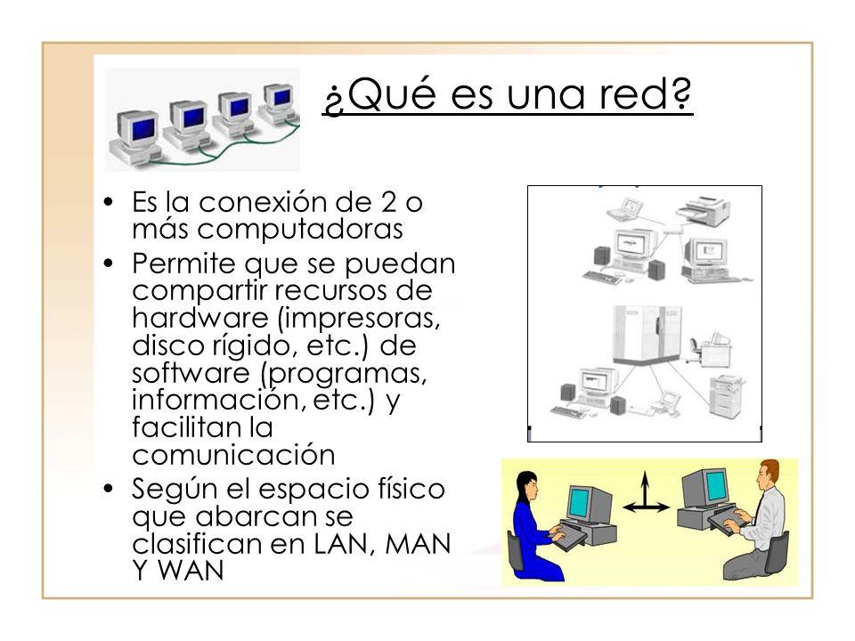 ¿Qué es una red? Es la conexión de 2 o más computadoras Permite que se puedan compartir recursos de hardware (impresoras, disco rígido, etc.) de softw