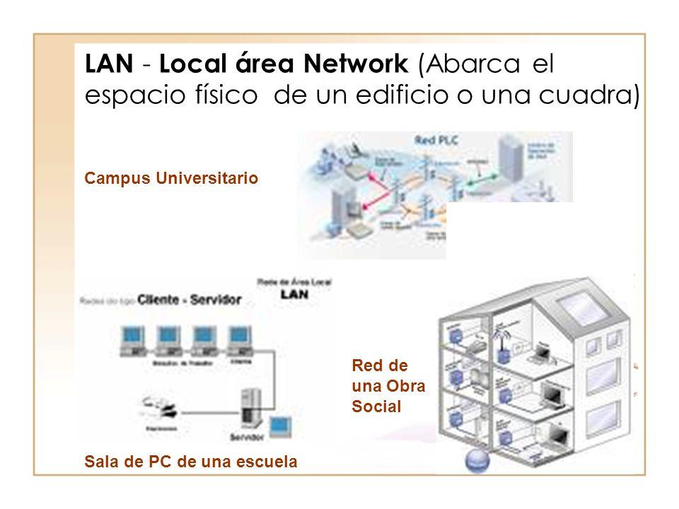 Campus Universitario Sala de PC de una escuela Red de una Obra Social LAN - Local área Network (Abarca el espacio físico de un edificio o una cuadra)