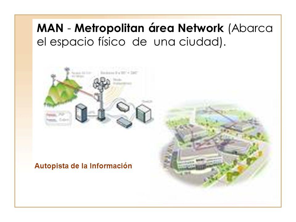 MAN - Metropolitan área Network (Abarca el espacio físico de una ciudad). Autopista de la Información