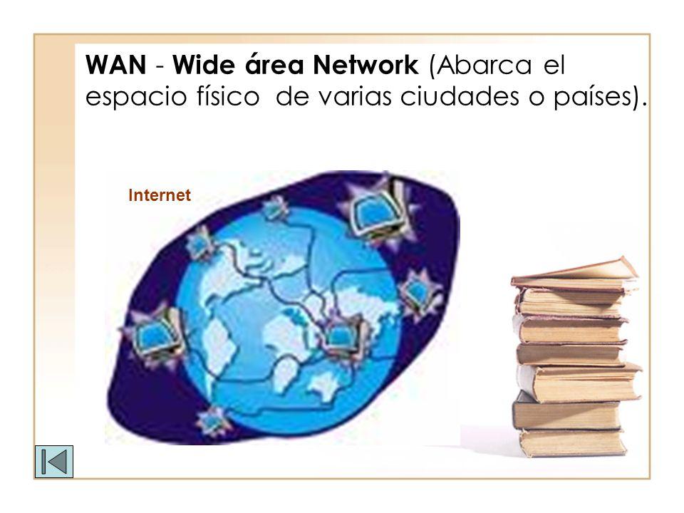 WAN - Wide área Network (Abarca el espacio físico de varias ciudades o países). Internet