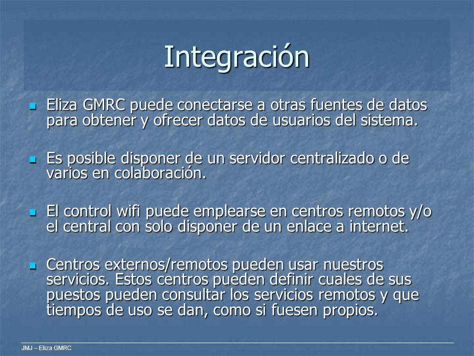 JMJ – Eliza GMRC Integración Eliza GMRC puede conectarse a otras fuentes de datos para obtener y ofrecer datos de usuarios del sistema. Eliza GMRC pue