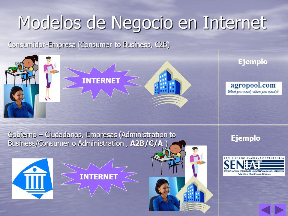 Modelos de Negocio en Internet Consumidor-Empresa (Consumer to Business, C2B) Gobierno – Ciudadanos, Empresas (Administration to Business/Consumer o A