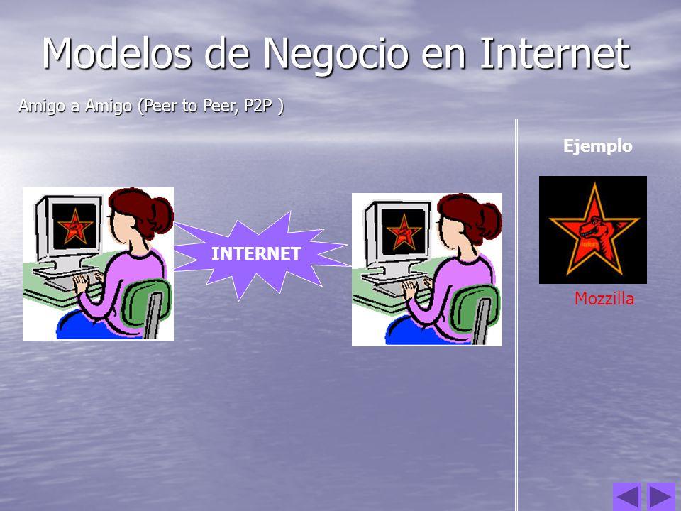 Modelos de Negocio en Internet Amigo a Amigo (Peer to Peer, P2P) Amigo a Amigo (Peer to Peer, P2P ) Ejemplo INTERNET Mozzilla