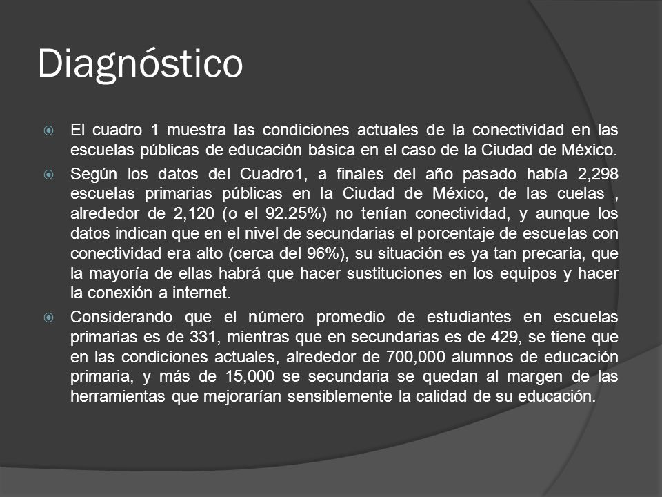 Diagnóstico Cuadro 1.