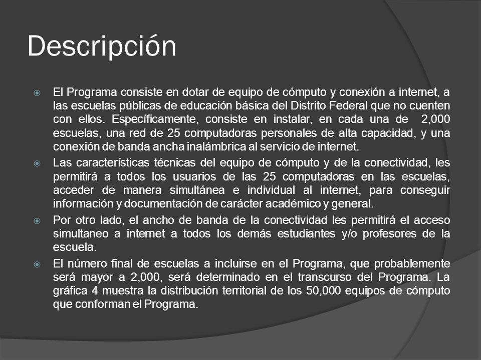 Descripción Delegación Número de Escuelas Número de Computadoras Álvaro Obregón1433,575 Azcapotzalco1253,125 Benito Juárez601,500 Coyoacán1052,625 Cuajimalpa de Morelos30750 Cuauhtémoc1503,750 Gustavo A.