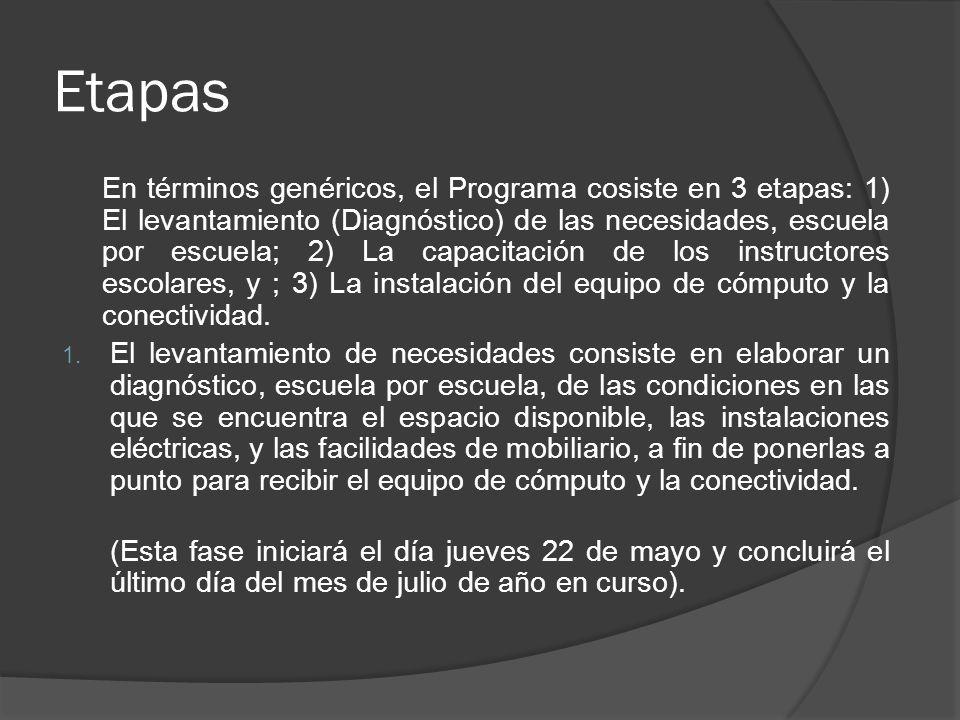 Etapas En términos genéricos, el Programa cosiste en 3 etapas: 1) El levantamiento (Diagnóstico) de las necesidades, escuela por escuela; 2) La capaci