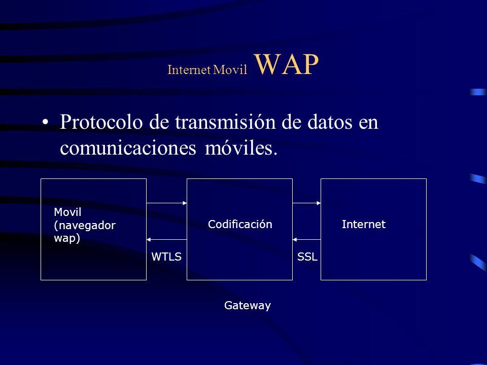 Internet Movil WAP Protocolo de transmisión de datos en comunicaciones móviles. Gateway Movil (navegador wap) CodificaciónInternet SSLWTLS