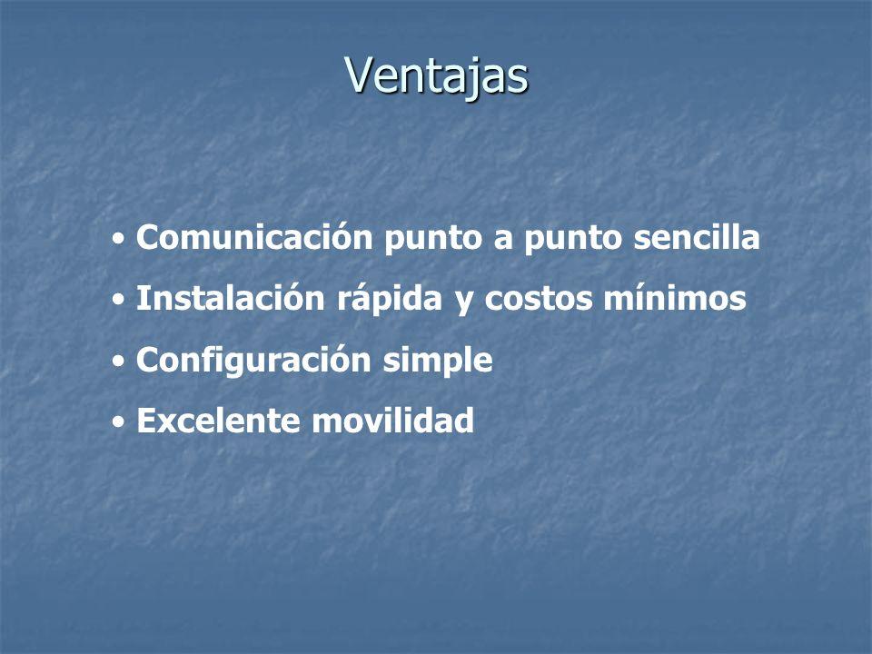 Ventajas Comunicación punto a punto sencilla Instalación rápida y costos mínimos Configuración simple Excelente movilidad