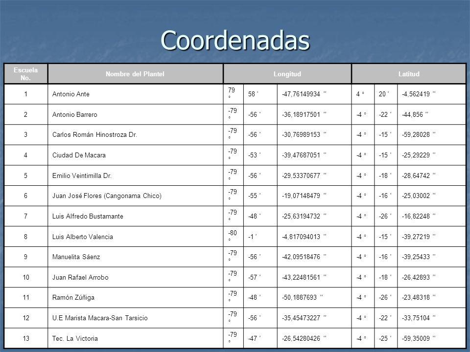 Coordenadas Escuela No. Nombre del PlantelLongitudLatitud 1Antonio Ante 79 ° 58 '-47,76149934 ''4 °20 '-4,562419 '' 2Antonio Barrero -79 ° -56 '-36,18