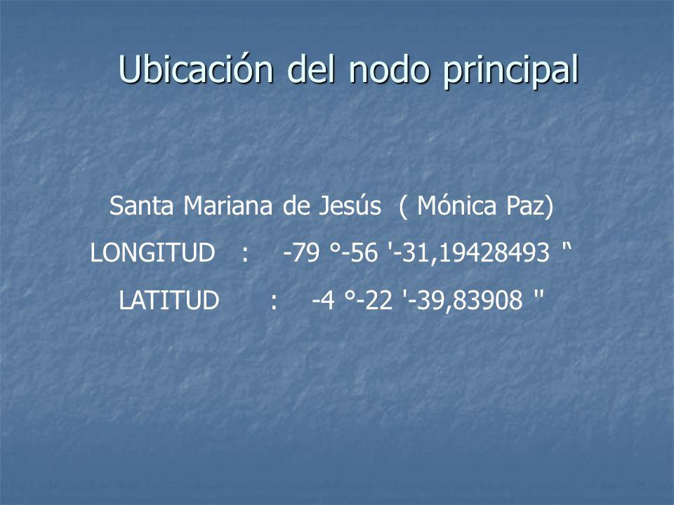 Santa Mariana de Jesús ( Mónica Paz) LONGITUD : -79 °-56 '-31,19428493 ' LATITUD : -4 °-22 '-39,83908 '' Ubicación del nodo principal