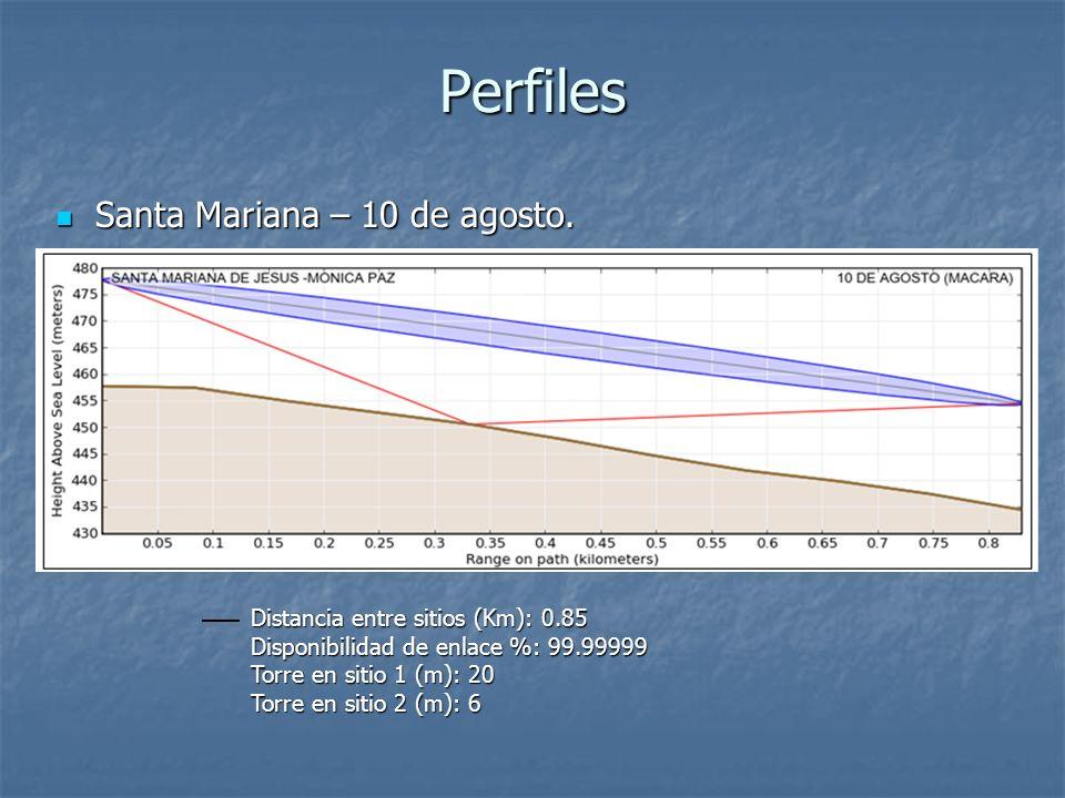 Perfiles Santa Mariana – 10 de agosto. Santa Mariana – 10 de agosto. Distancia entre sitios (Km): 0.85 Disponibilidad de enlace %: 99.99999 Torre en s