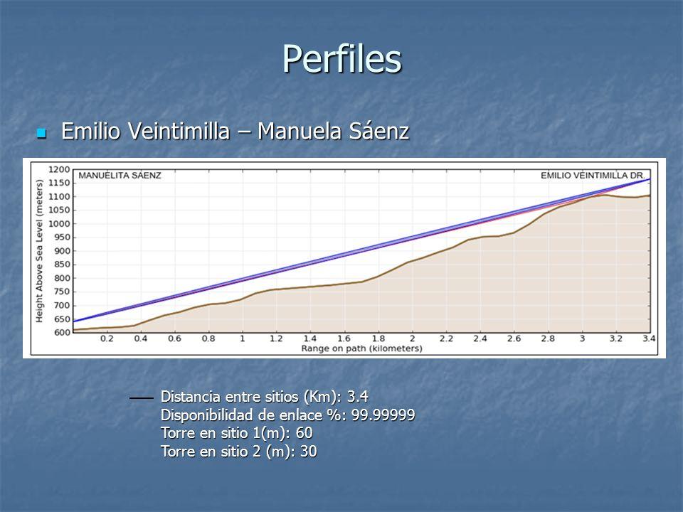 Perfiles Emilio Veintimilla – Manuela Sáenz Emilio Veintimilla – Manuela Sáenz Distancia entre sitios (Km): 3.4 Disponibilidad de enlace %: 99.99999 T