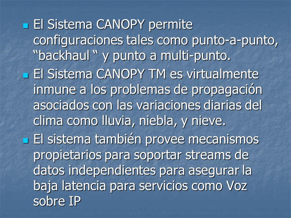El Sistema CANOPY permite configuraciones tales como punto-a-punto, backhaul y punto a multi-punto. El Sistema CANOPY permite configuraciones tales co