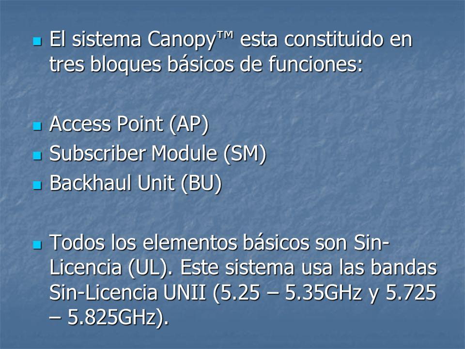 El sistema Canopy esta constituido en tres bloques básicos de funciones: El sistema Canopy esta constituido en tres bloques básicos de funciones: Acce