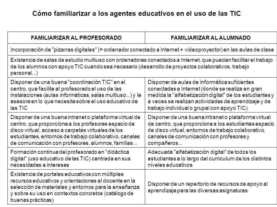 Cómo familiarizar a los agentes educativos en el uso de las TIC FAMILIARIZAR AL PROFESORADOFAMILIARIZAR AL ALUMNADO Incorporación de
