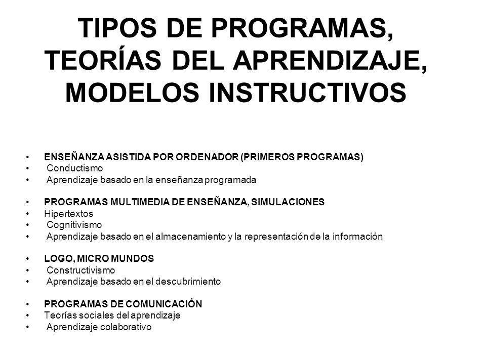 TIPOS DE PROGRAMAS, TEORÍAS DEL APRENDIZAJE, MODELOS INSTRUCTIVOS ENSEÑANZA ASISTIDA POR ORDENADOR (PRIMEROS PROGRAMAS) Conductismo Aprendizaje basado
