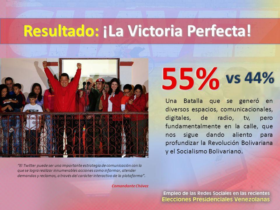 Resultado: ¡La Victoria Perfecta! 55%55% Una Batalla que se generó en diversos espacios, comunicacionales, digitales, de radio, tv, pero fundamentalme