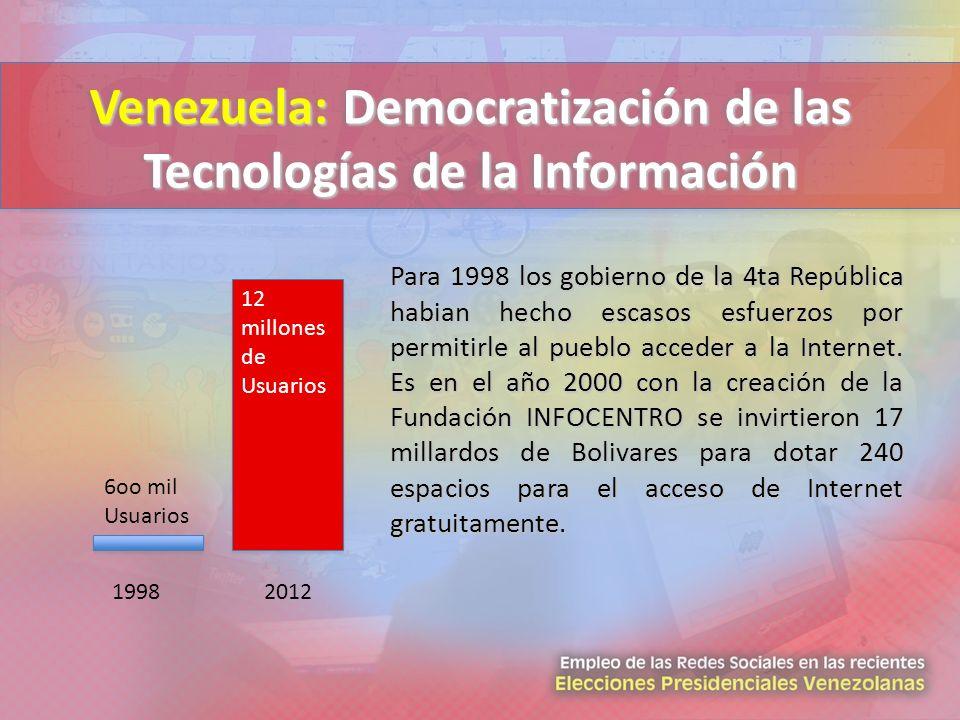 Venezuela: Democratización de las Tecnologías de la Información 1998 2012 Para 1998 los gobierno de la 4ta República habian hecho escasos esfuerzos po