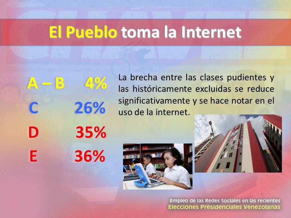 El Pueblo toma la Internet La brecha entre las clases pudientes y las históricamente excluidas se reduce significativamente y se hace notar en el uso