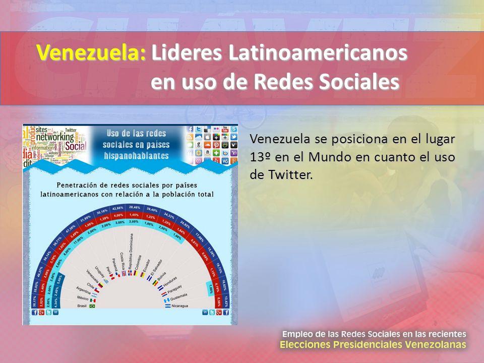 Venezuela: Lideres Latinoamericanos en uso de Redes Sociales en uso de Redes Sociales Venezuela: Lideres Latinoamericanos en uso de Redes Sociales en