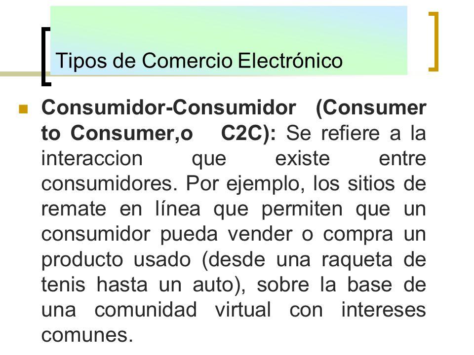 Tipos de Comercio Electrónico Consumidor-Consumidor (Consumer to Consumer,o C2C): Se refiere a la interaccion que existe entre consumidores. Por ejemp