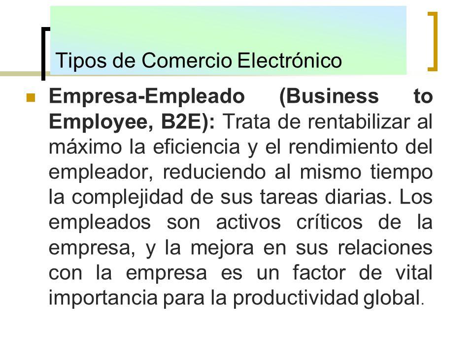 Tipos de Comercio Electrónico Empresa-Empleado (Business to Employee, B2E): Trata de rentabilizar al máximo la eficiencia y el rendimiento del emplead