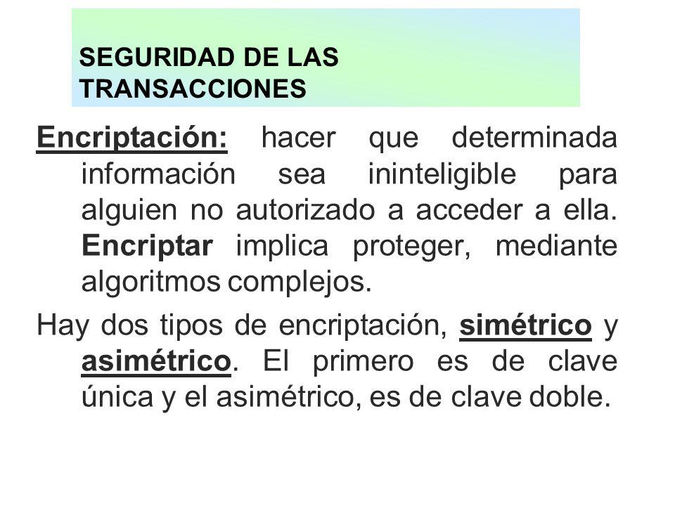 SEGURIDAD DE LAS TRANSACCIONES Encriptación: hacer que determinada información sea ininteligible para alguien no autorizado a acceder a ella. Encripta