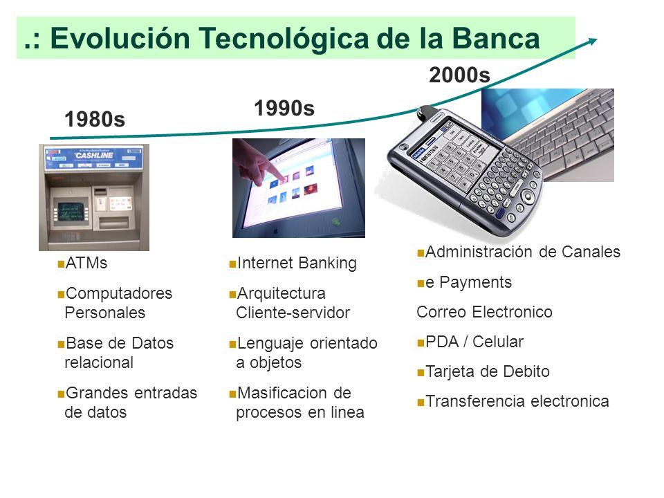 .: Evolución Tecnológica de la Banca 1990s Internet Banking Arquitectura Cliente-servidor Lenguaje orientado a objetos Masificacion de procesos en lin