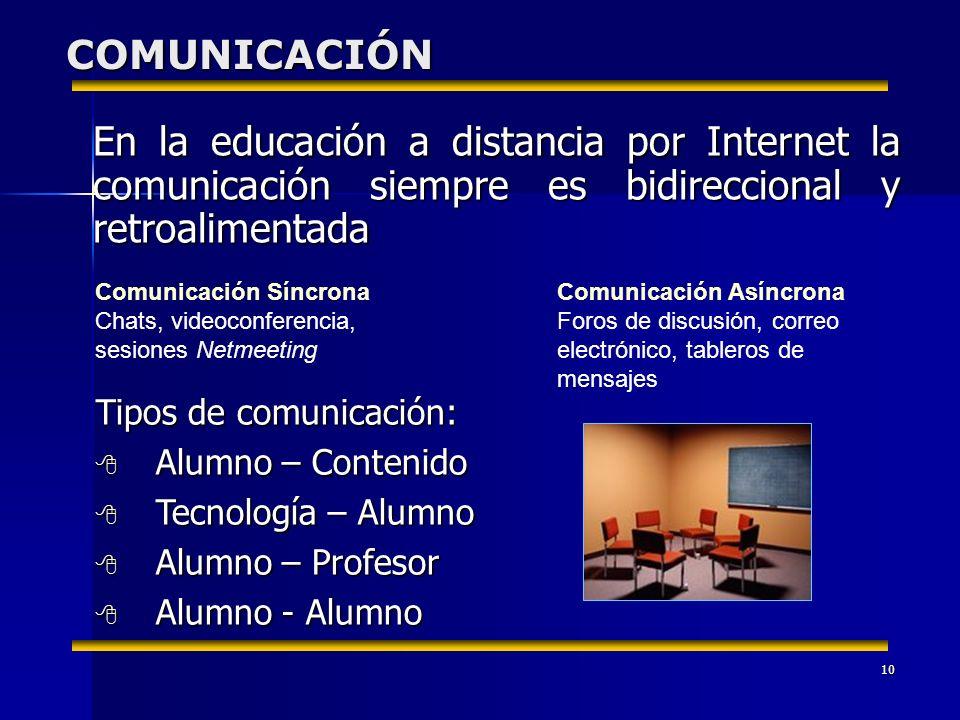 10 COMUNICACIÓN En la educación a distancia por Internet la comunicación siempre es bidireccional y retroalimentada Comunicación Asíncrona Foros de discusión, correo electrónico, tableros de mensajes Comunicación Síncrona Chats, videoconferencia, sesiones Netmeeting Tipos de comunicación: Alumno – Contenido Alumno – Contenido Tecnología – Alumno Tecnología – Alumno Alumno – Profesor Alumno – Profesor Alumno - Alumno Alumno - Alumno