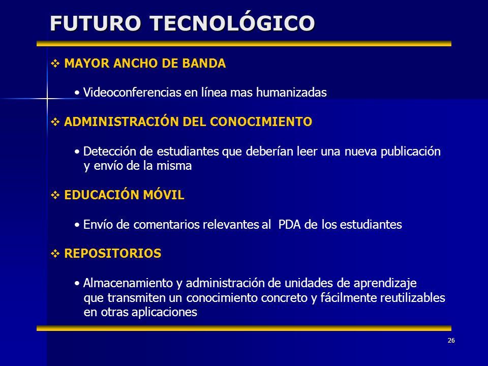 26 FUTURO TECNOLÓGICO MAYOR ANCHO DE BANDA Videoconferencias en línea mas humanizadas ADMINISTRACIÓN DEL CONOCIMIENTO Detección de estudiantes que deb