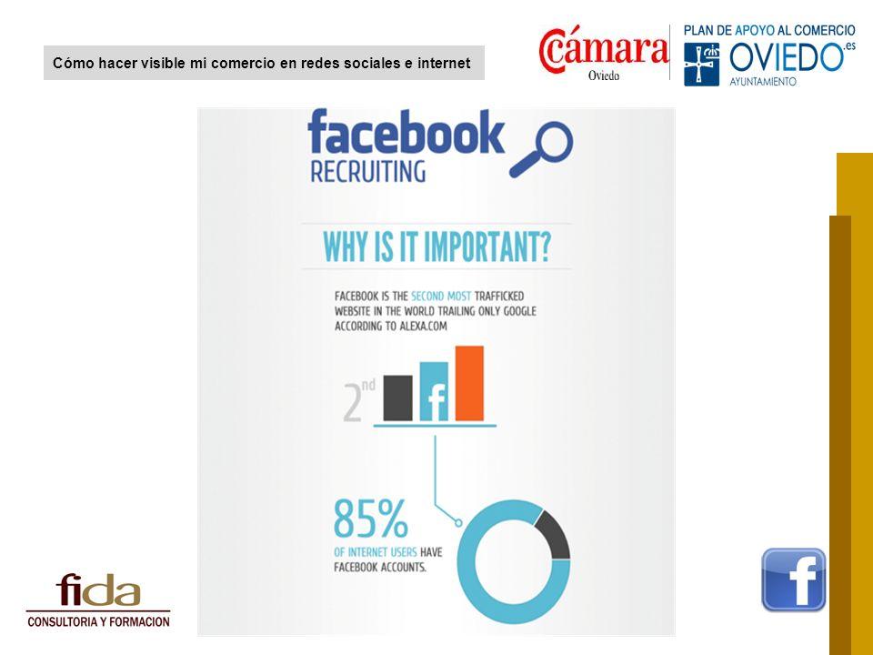 Sin duda FaceBook es la red social más conocida y popular, basta con decir que tiene más de 850 millones de usuarios, y que su crecimiento es espectacular.
