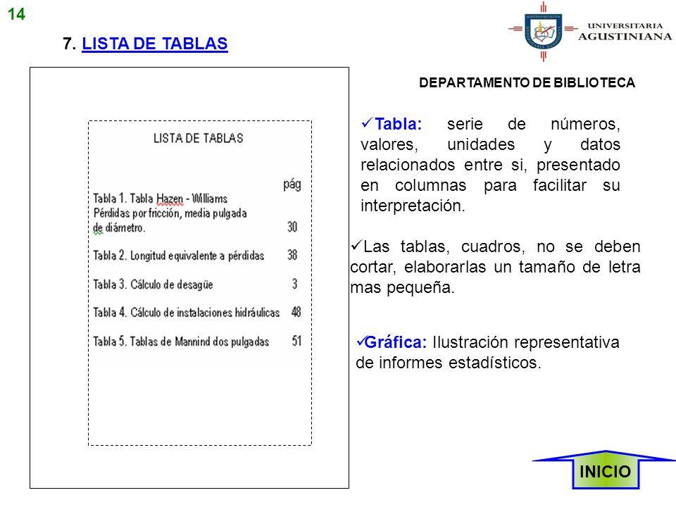 7. LISTA DE TABLAS Tabla: serie de números, valores, unidades y datos relacionados entre si, presentado en columnas para facilitar su interpretación.