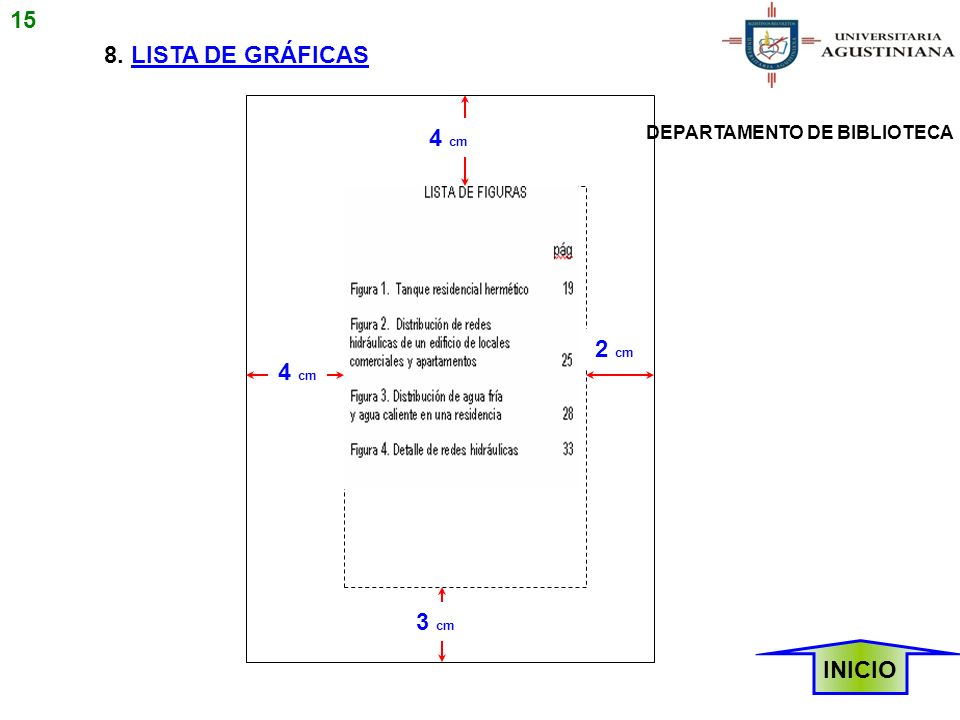 8. LISTA DE GRÁFICAS INICIO 4 cm 2 cm 3 cm 15 DEPARTAMENTO DE BIBLIOTECA