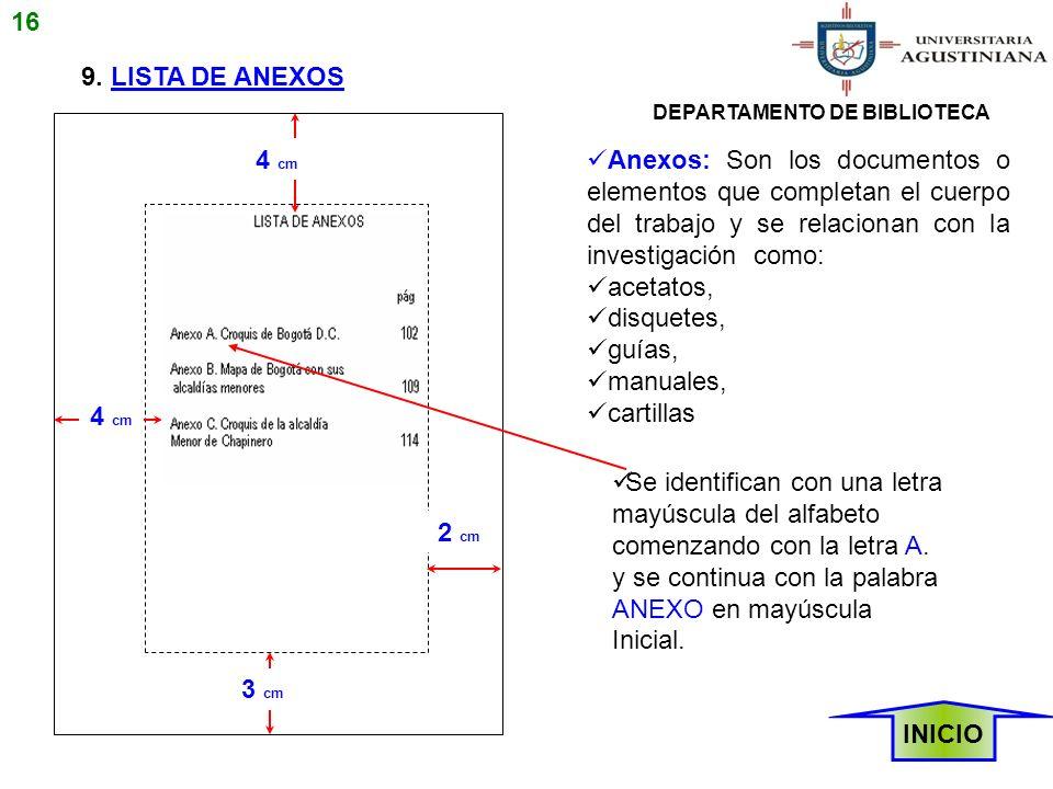 9. LISTA DE ANEXOS Anexos: Son los documentos o elementos que completan el cuerpo del trabajo y se relacionan con la investigación como: acetatos, dis