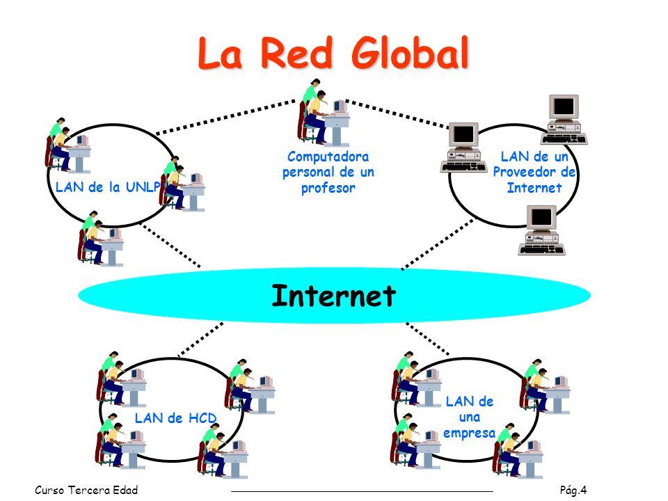 Curso Tercera Edad Pág.4 La Red Global Internet LAN de la UNLP LAN de HCD Computadora personal de un profesor LAN de un Proveedor de Internet LAN de una empresa