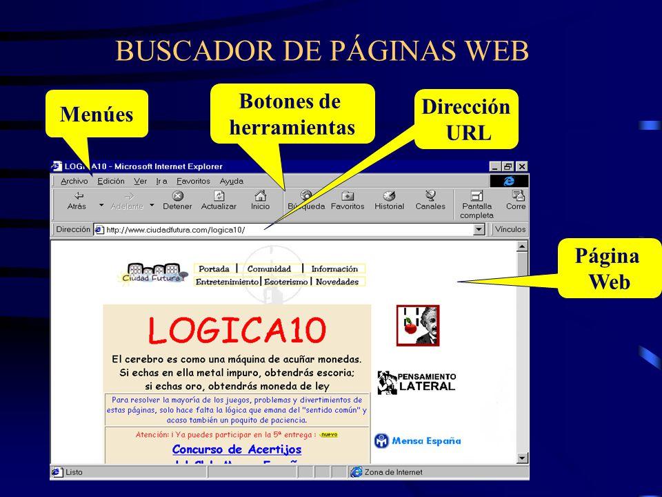 BUSCADOR DE PÁGINAS WEB Menúes Botones de herramientas Dirección URL Página Web