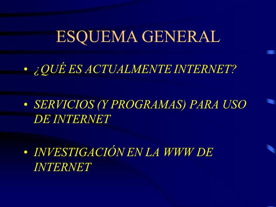 ESQUEMA GENERAL ¿QUÉ ES ACTUALMENTE INTERNET.