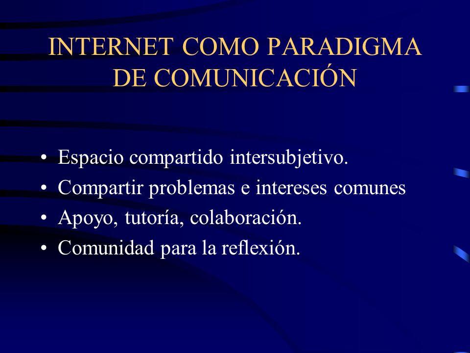INTERNET COMO PARADIGMA DE COMUNICACIÓN Espacio compartido intersubjetivo.