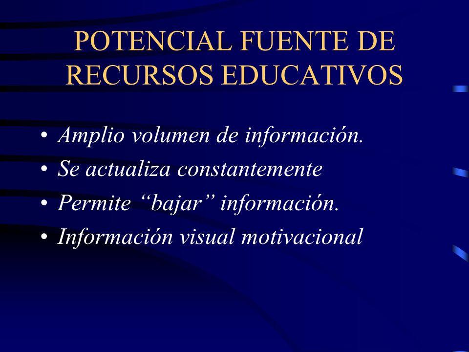 POTENCIAL FUENTE DE RECURSOS EDUCATIVOS Amplio volumen de información.