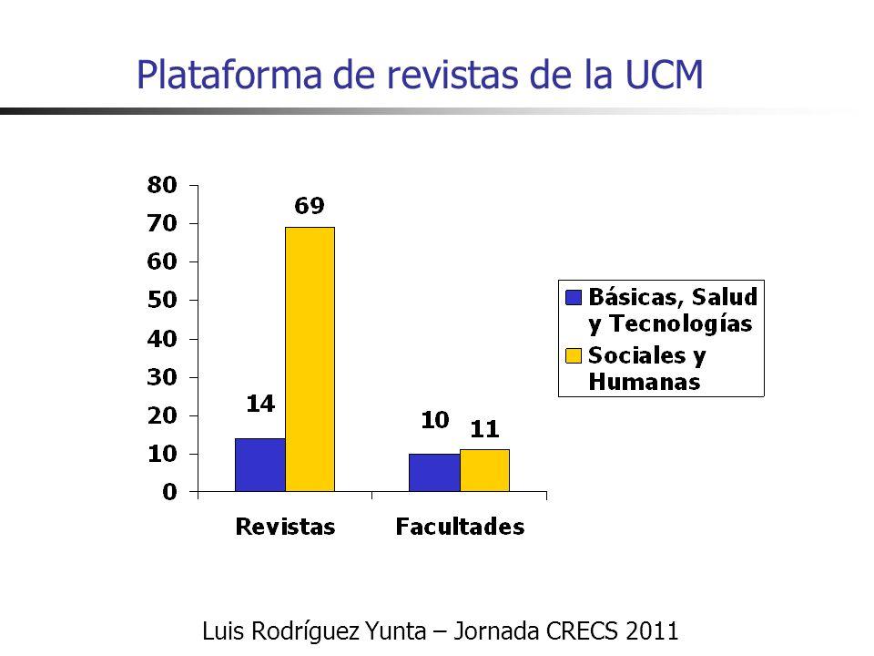 Luis Rodríguez Yunta – Jornada CRECS 2011 Plataforma de revistas de la UCM
