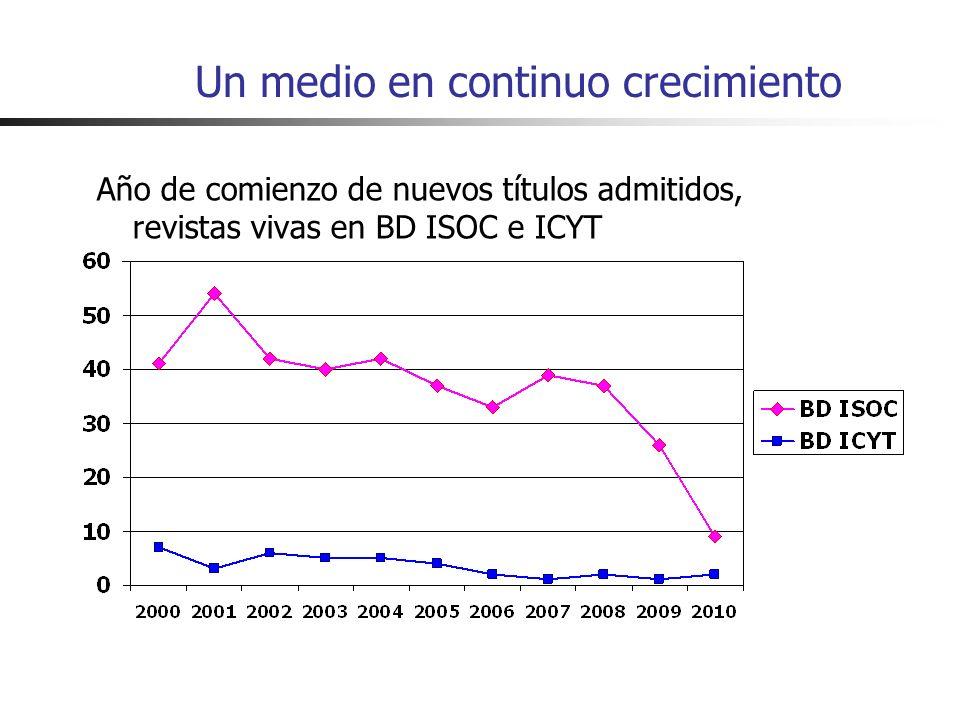 Un medio en continuo crecimiento Año de comienzo de nuevos títulos admitidos, revistas vivas en BD ISOC e ICYT