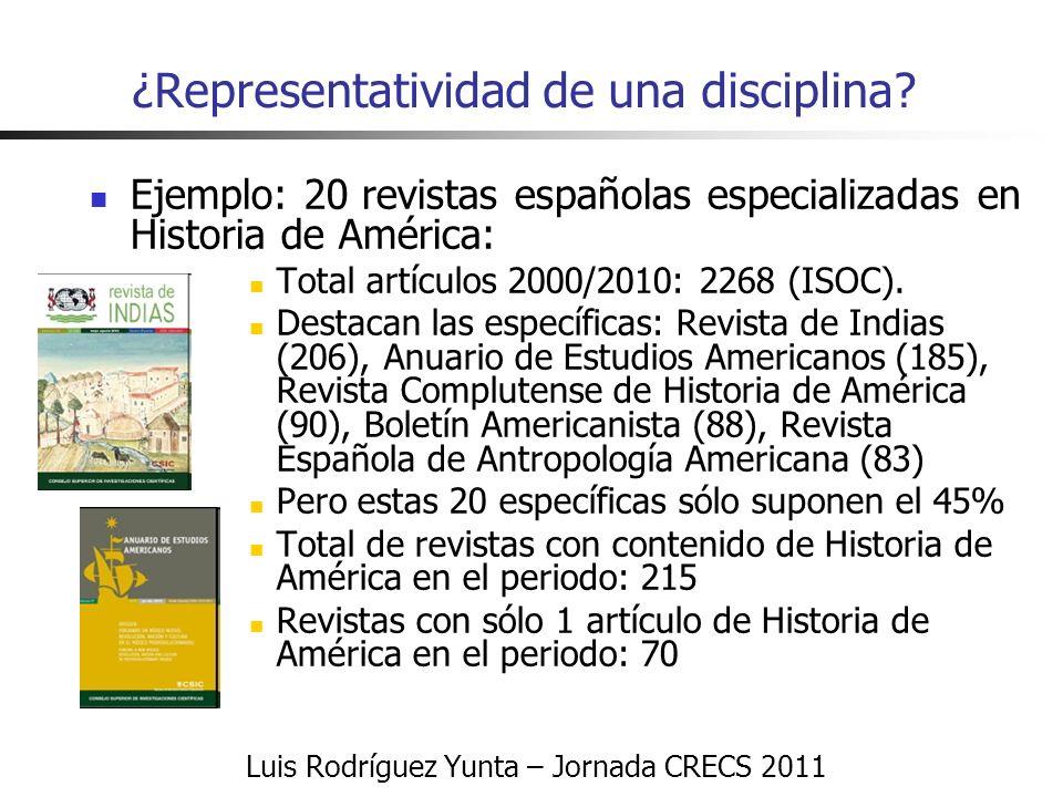 Luis Rodríguez Yunta – Jornada CRECS 2011 ¿Representatividad de una disciplina.