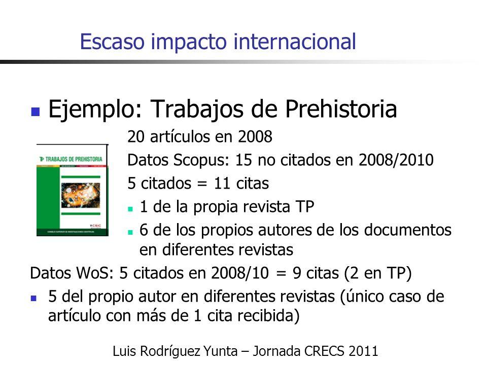Luis Rodríguez Yunta – Jornada CRECS 2011 Escaso impacto internacional Ejemplo: Trabajos de Prehistoria 20 artículos en 2008 Datos Scopus: 15 no citados en 2008/2010 5 citados = 11 citas 1 de la propia revista TP 6 de los propios autores de los documentos en diferentes revistas Datos WoS: 5 citados en 2008/10 = 9 citas (2 en TP) 5 del propio autor en diferentes revistas (único caso de artículo con más de 1 cita recibida)