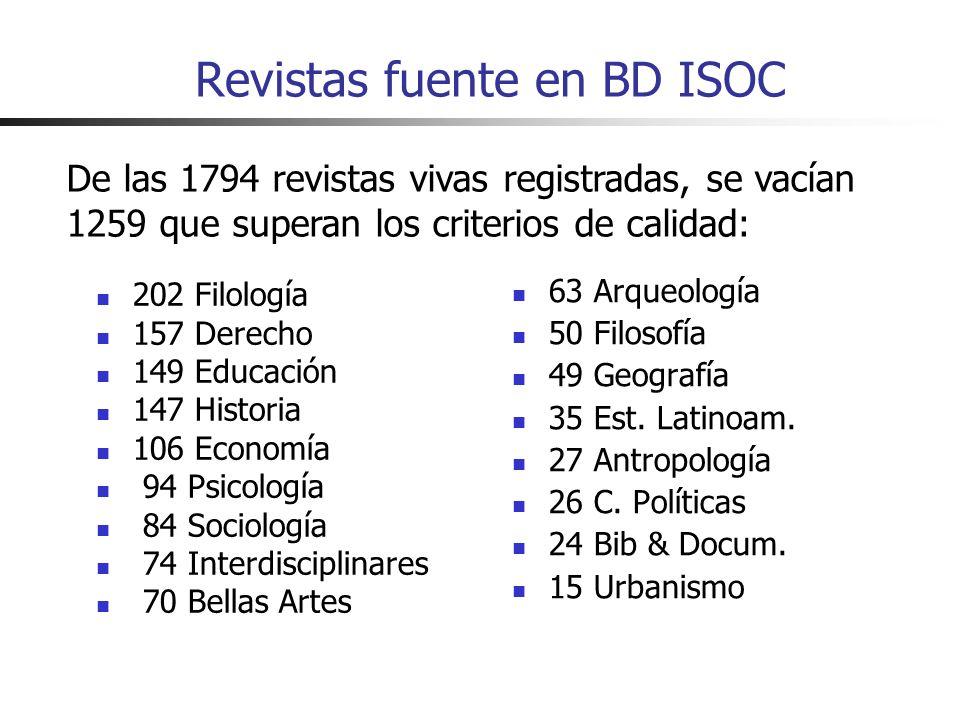 Luis Rodríguez Yunta – Jornada CRECS 2011 Revistas fuente en las bases de datos de la Web of Science