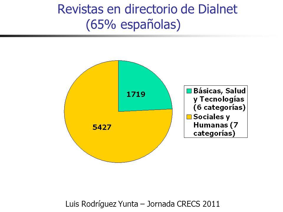 Luis Rodríguez Yunta – Jornada CRECS 2011 Revistas en Latindex (Comunidad Iberoamericana)