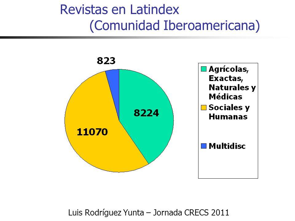 Luis Rodríguez Yunta – Jornada CRECS 2011 Diferentes enfoques geográficos Ejemplos (Arqueología), artículos 2010: Zephyrus (Salamanca): Aragón (3), País Vasco (3), Asturias (2), otros (4).