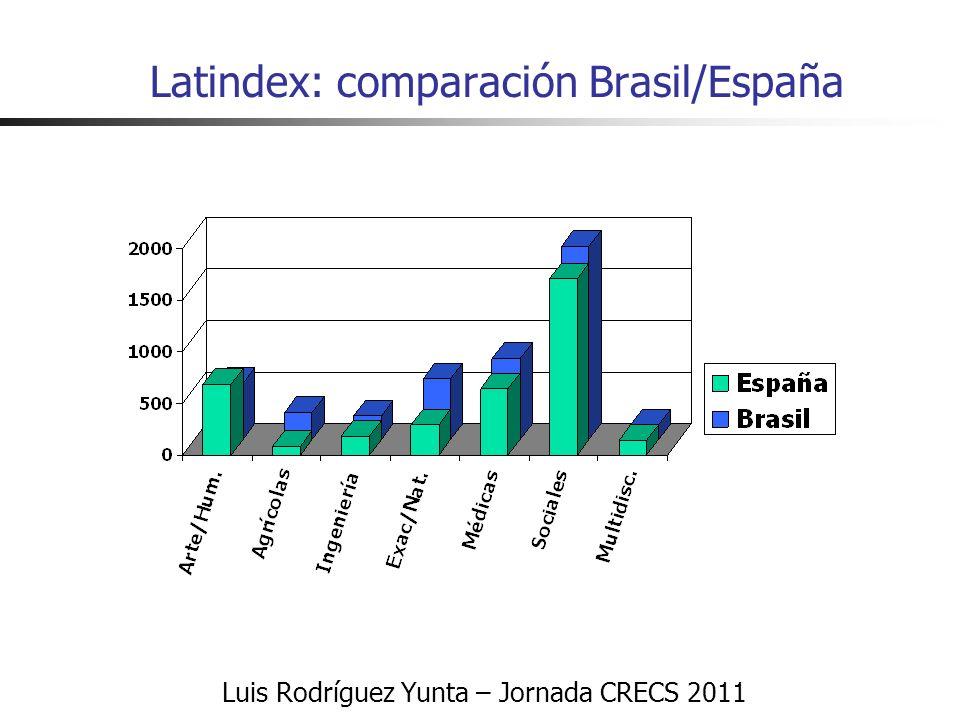 Luis Rodríguez Yunta – Jornada CRECS 2011 Plataforma de revistas del CSIC