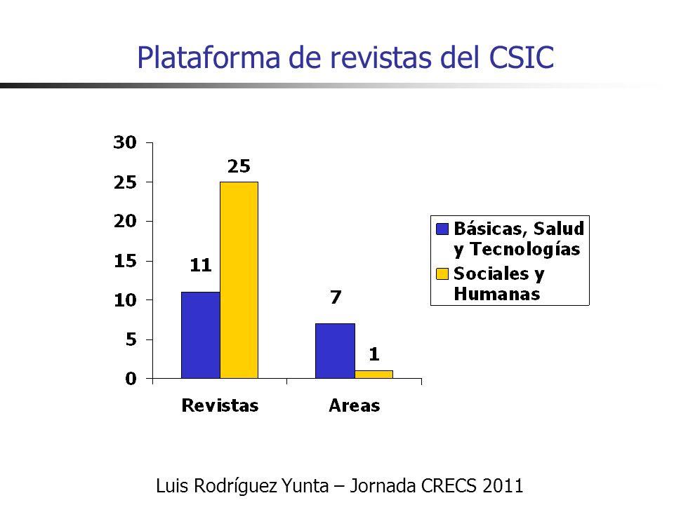 Luis Rodríguez Yunta – Jornada CRECS 2011 ¿Dispersión de esfuerzos.